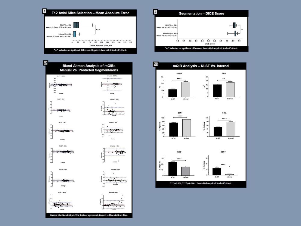 UCSDsarcopeniasegmentation Curves